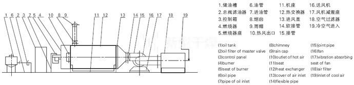 燃油加热器电路接线图