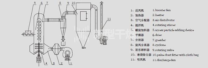 脱水机电路接线图